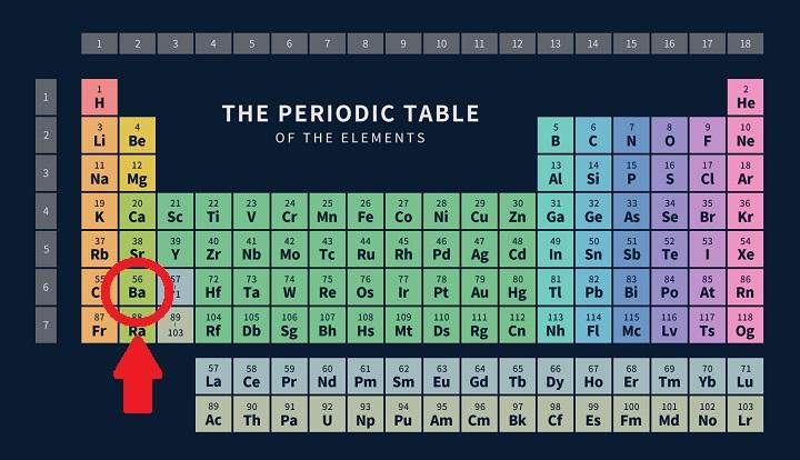 周期表:バリウム