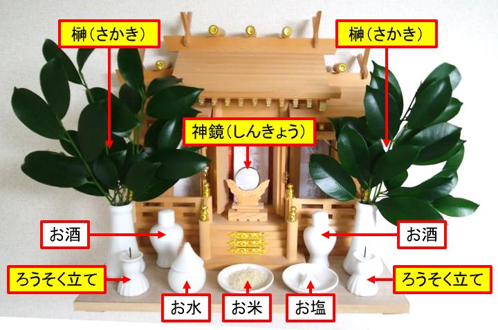 神棚の飾り方(装飾)