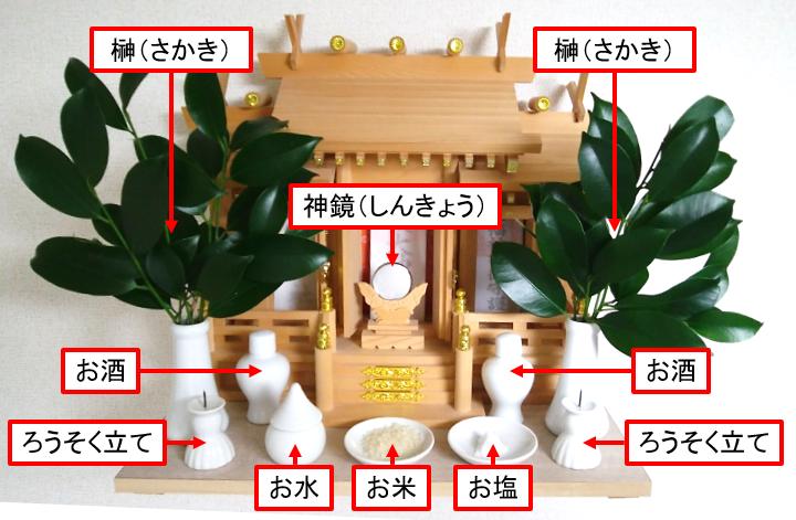 神棚の飾り方の配置図