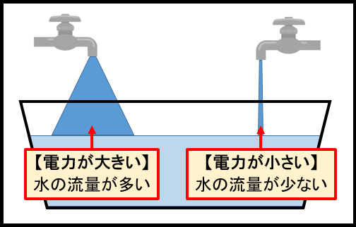 電力のイメージ詳細